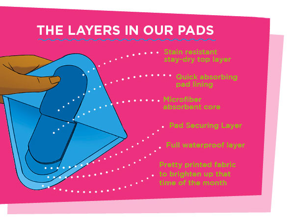 Palesa-Pads-Facebook-adverts_March16-1